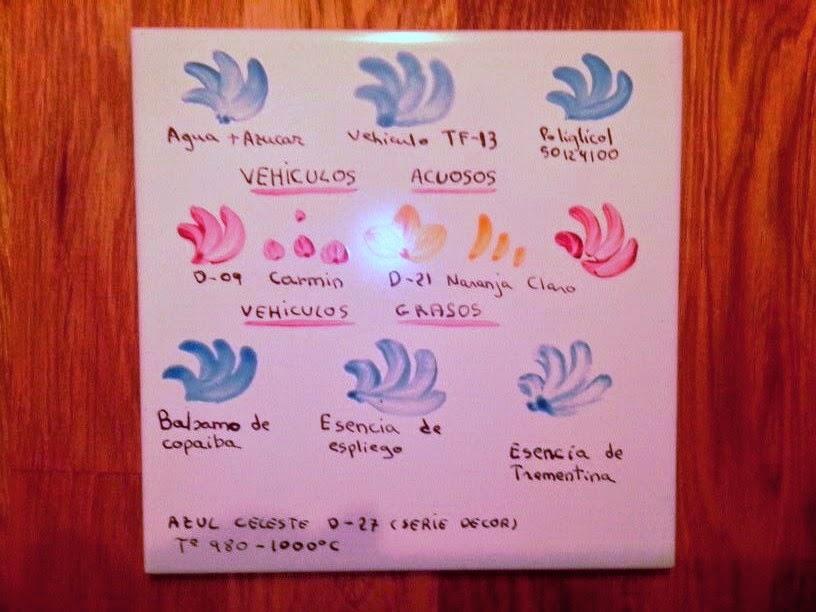 Manualidades caseras faciles prueba de oxidos colorantes en azulejo con diferente medios acuosos o grasos