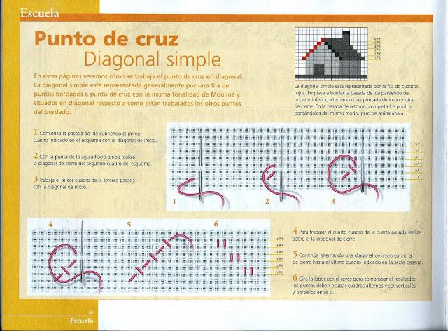 Manualidades Caseras fáciles Inma patrón diagonal simple 1 punto de cruz
