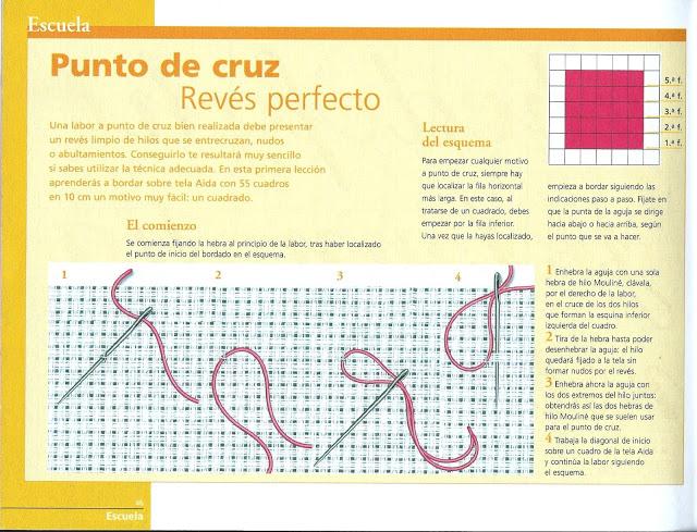 Manualidades Caseras fáciles Inma patrón revés perfecto 1 punto de cruz